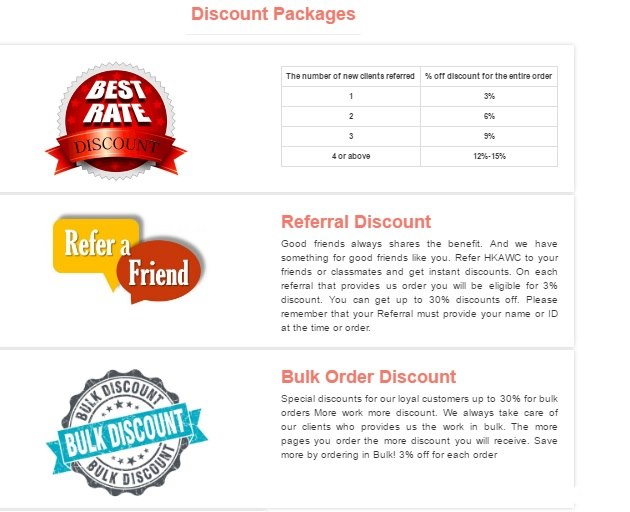 Discount Packages The number of new clients referred BEST RATE % off discount for the entire order 3% 696 3% 12%-15% 4 or above Referral Discount Refer Good friends aways shares the beneft. And we have something for good friends like you. Refer HKAWC to your friends or classmates and get instant discounts. On each referral that provides us order you will be eligible for 3% discount. You can get up to 30% discounts off. Please remember that your Referral must provide your name or ID at the time or order Friend Bulk Order Discount Special discounts for our loyal customers up to 30% for bulk orders More work more discount. We always take care of our clients who provides us the work in bulk. The more pages you order the more discount more by ordering in Bulk! 3% off for each order BULK DISCOUNT you will receive. Save  text