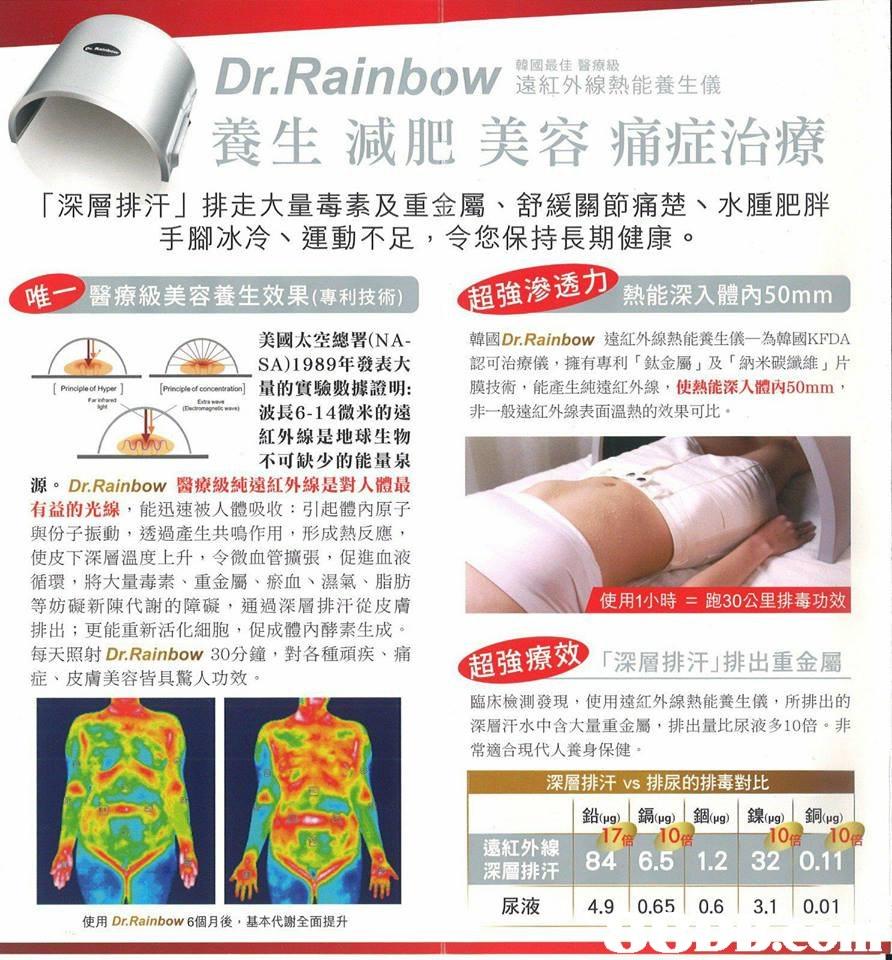 Dr·Rainbow遠紅外線熱能養生儀 韓國最佳醫療級 養生減肥美容痛症治療 「深層排汗」排走大量毒素及重金屬、舒緩關節痛楚、水腫肥胖 手腳冰冷、運動不足,令您保持長期健康。 唯一醫療級美容養生效果(專利技術) 強滲透力熱能深入體內50mm 美國太空總署(NA- SA)1989年發表大 [Principle of Hyper ] [Principledconcentration]量的實驗數據證明: , 波長6-14微米的遠 紅外線是地球生物 不可缺少的能量泉 源. Dr. Rainbow醫療級純遠紅外線是對人體最 有益的光線,能迅速被人體吸收:引起體內原子 與份子振動,透過產生共鳴作用,形成熱反應, 使皮下深層溫度上升,令微血管擴張,促進血液 循環,將大量毒素、重金屬、瘀血、濕氣、脂肪 等妨礙新陳代謝的障礙,通過深層排汗從皮膚 排出;更能重新活化細胞,促成體內酵素生成。 每天照射Dr.Rainbow 30分鐘,對各種頑疾、痛 韓國Dr. Rainbow遠紅外線熱能養生儀-為韓國KFDA 認可治療儀, 膜技術,能產生純遠紅外線,使熱能深入體内50mm , 非一般遠紅外線表面溫熱的效果可比。 擁有專利「鈦金屬」及「納米碳纖維」片 使用1小時=跑30公里排毒功效 超強療 臨床檢測發現,使用遠紅外線熱能養生儀,所排出的 深層汗水中含大量重金屬,排出量比尿液多10倍。非 常適合現代人養身保健 深層排汗」排出重金屬 症、皮膚美容皆具驚人功效。 深層排汗vs排尿的排毒對比 17 10 10 遠紅外線 深層排汗 10 84 6.5 1.2 32 0.11 尿液 4.9   0.65   0.6   3.1   0.01 使用Dr. Rainbow 6個月後,基本代謝全面提升  Text,Font,