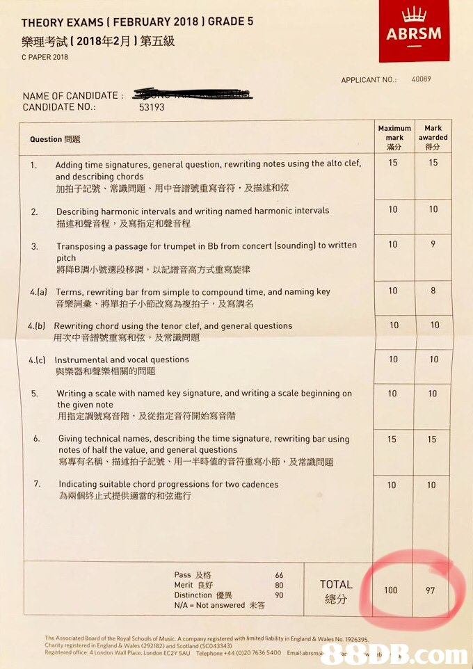 THEORY EXAMS ( FEBRUARY 2018) GRADE 5 樂理考試( 2018年2月)第五級 ABRSM C PAPER 2018 APPLICANT NO.: 40089 NAME OF CANDIDATE CANDIDATE NO 53193 Maximum Marlk 得分 15 mark awarded Question問題 Adding time signatures, general question, rewriting notes using the alto clef and describing chords 加拍子記號、常識問題、用中音譜號重寫音符,及描述和弦 15 1. 10 10 Describing harmonic intervals and writing named harmonic intervals 描述和聲音程,及寫指定和聲音程 2. 10 3. Transposing a passage for trumpet in Bb from concert (soundingl to written pitch 將降B調小號選段移調,以記譜音高方式重寫旋律 10 4.la) Terms, rewriting bar from simple to compound time, and naming key 音樂詞彙,將單拍子小節改寫為複拍子,及寫調名 4.lbl Rewriting chord using the tenor clef, and general questions 10 10 用次中音譜號重寫和弦,及常識問題 4.Ic) Instrumental and vocal questions 10 10 與樂器和聲樂相關的問題 5. Writing a scale with named key signature, and writing a scale beginning on the given note 用指定調號寫音階,及從指定音符開始寫音階 10 10 6. ng technical names, describing the time signature, rewriting bar using 15 notes of half the value, and general questions 寫專有名稱、描述拍子記號、用一半時值的音符重寫小節,及常識問題 7. Indicating suitable chord progressions for two cadences 為兩個終止式提供適當的和弦進行 10 10 Pass及格 Merit良好 Distinction優異 N/A Not answered未答 TOTAL 總分 100 97 The Associated Board of the Royal Schools of Music. A company registered with limited liability in England & Wales No. 1926395. Chardy registered in England & Wales (292182) and Scotland (SCO43343) Registered office: 4 London Wall Place, London EC2Y SAU Telephone +44 (0)20 7636 5400 Email abrsma,Text,Font,