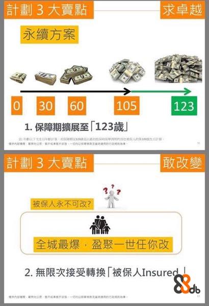 FWD 富衛盈聚未來儲蓄計劃