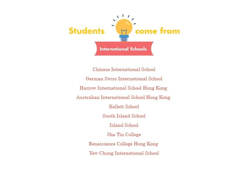 Studentscome from International Schools Chinese International School German Swiss International School Harrow International School Hong Kong Australian International School Hong Kong Kellett School South Island School Island School Sha Tin College Renaissance College Hong Kong Yew Chung International School  text
