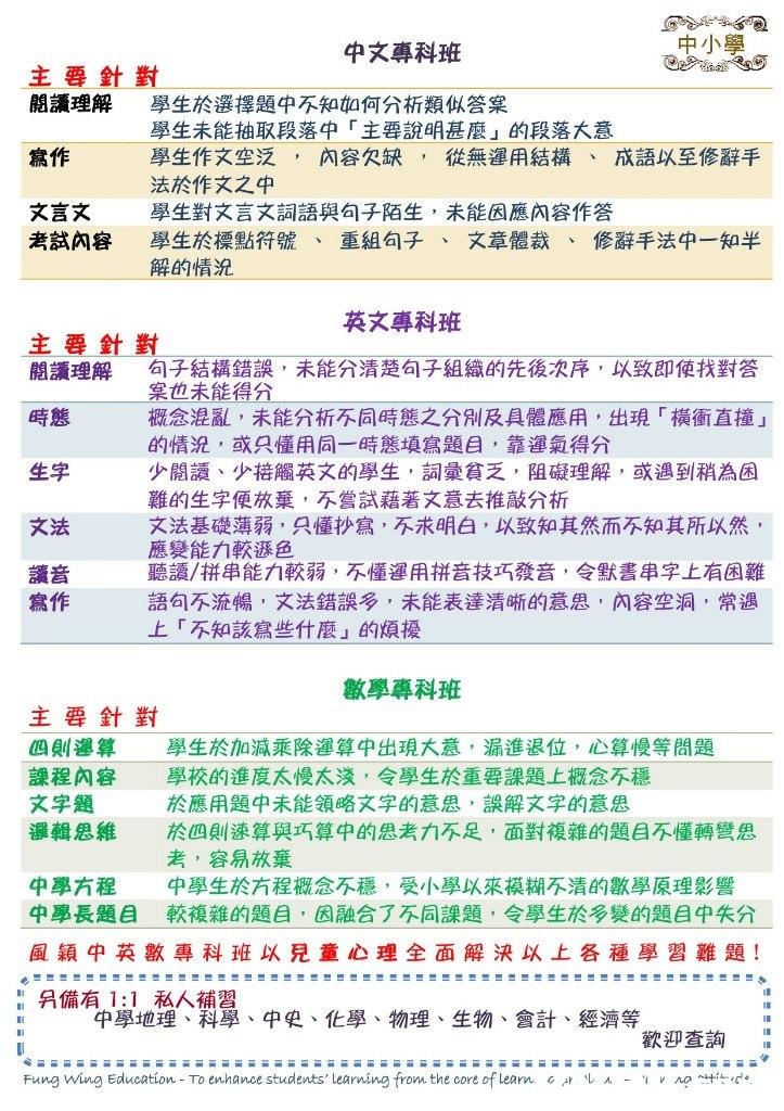 中文專科班 中小學 主要針對 閱讀理解 寫作 文言文 學生於選擇題中不知如何分析類似答案 學生未能抽取段落中「主要說明甚麼」的段落大意 學生作文空泛,內容欠缺,從無運用結構、成語以至修辭手 法於作文之中 學生對文言文詞語與句子陌生,未能因應內容作答 學生於標點符號 解的情況 考試內容 重組句子 文章體裁 修辭手法中一知半 、 、 、 英文專科班 主要針對 閱讀理解 時態 生字 文法 讀音 句子結構錯誤,未能分清楚句子組織的先後次序,以致即使找對答 案也未能得分 概念混亂,未能分析不同時態之分別及具體應用,出現「橫衝直撞」 的情況,或只懂用同一時態填寫題目,靠運氣得分 少閱讀、少接觸英文的學生,詞彙貧乏,阻礙理解,或遇到稍為困 難的生字便放棄,不嘗試藉著文意去推敲分析 文法基礎薄弱,只懂抄寫,不求明白,以致知其然而不知其所以然 應變能力較遜色 聽讀/拼串能力較弱,不懂運用拼音技巧發音,令默書串字上有困難 語句不流暢,文法錯誤多,未能表達清晰的意思,內容空洞,常遇 上「不知該寫些什麼」的煩擾 寫作 數學專科班 主要針對 四則運算 學生於加減乘除運算中出現大意,漏進退位,心算慢等問題 課程內容 學校的進度太慢太淺,令學生於重要課題上概念不穩 文字題 邏輯思維 於四則速算與巧算中的思考力不足,面對複雜的題目不懂轉彎思 於應用題中未能領略文字的意思,誤解文字的意思 中學方程 中學長題目 考,容易放棄 中學生於方程概念不穩,受小學以來模糊不清的數學原理影響 較複雜的題目,因融合了不同課題,令學生於多變的題目中失分 風穎中英數專科班以兒童心理全面解決以上各種學習難題! :另備有1:1私人補習 中學地理、科學、中史、化學、物理、生物、會計、經濟等 歡迎查詢 Fung wing Education-To enhance students' learning from the core of Lean. c-r ルs w /? -  text