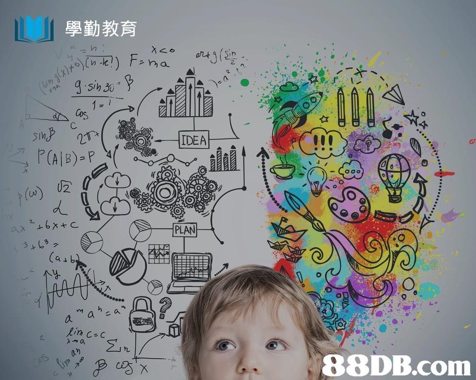 學勤教育 IDEA PLAN   text,art,drawing,design,artwork