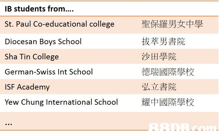 IB students from.. St. Paul co-educational college Diocesan Boys School Sha Tin College German-Swiss Int School ISF Academy Yew Chung International School 聖保羅男女中學 拔萃男書院 沙田學院 德瑞國際學校 弘立書院 耀中國際學校  text,font,line,area,product