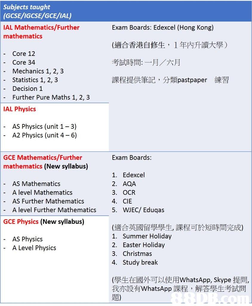 Subjects taught (GCSE/IGCSE/GCE/IAL) IAL Mathematics/Further mathematics Exam Boards: Edexcel (Hong Kong) (適合香港自修生,1年內升讀大學) 考試時間:一月/六月 課程提供筆記,分類pastpaper 練習 Core 12 Core 34 Mechanics 1, 2, 3 - Statistics 1, 2, 3 Decision 1 - Further Pure Maths 1, 2,3 AL Physics AS Physics (unit 1-3) A2 Physics (unit 4 -6) GCE Mathematics/Further mathematics (New syllabus) Exam Boards: 1. Edexcel 2. AQA 3. OCR 4. CIE 5. WJEC/ Eduqas AS Mathematics A level Mathematics AS Further Mathematics A level Further Mathematics GCE Physics (New syllabus) (適合英國留學學生,課程可於短時間完成) 1. Summer Holiday 2. Easter Holiday 3. Christmas 4. Study break AS Physics A Level Physics 學生在國外可以使用WhatsApp, Skype提問, 我亦設有WhatsApp課程,解答學生考試問 題)  text,font,line,area,document