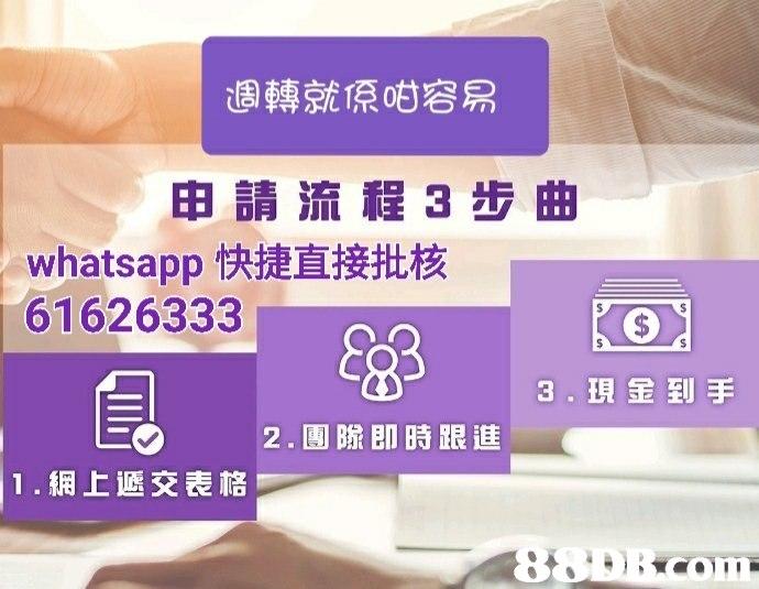 週轉就係咁容易 申請流程3步曲 whatsapp快捷直接批核 61626333 3,現金到手 2·團險即時跟進 1.網上遞交表格  purple,text,product,product,font