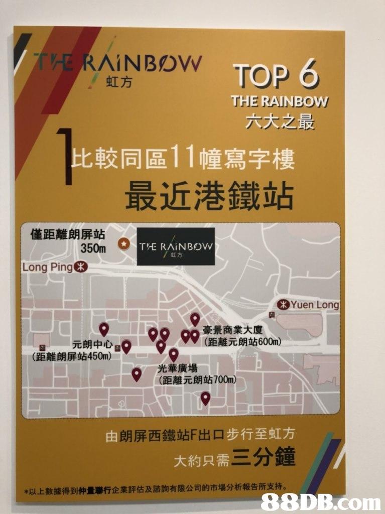 THE RAiNBOW -'虹方 TOP6 THE RAINBOW 六大之最 比較同區11幢寫字樓 最近港鐵站 僅距離朗屏站 350m。 1妨 Long Ping。 3 Yuen Long 豪景商業大廈 (距離元朗站600m) 元朗中心 (還離朗屏站450m) 、 光華廣場 (距離元朗站700m) 由朗屏西鐵站F出口步行至虹方 大約只需三分鐘 *以上數據得到仲量聯行企業評估及諮詢有限公司的市場分析報告所   text,advertising,font