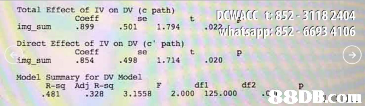 Total Effect of IV on DV (c path) WACC 852-31182404 sapp: 852 6693 4106 Coeff se ing sum899 501 1.794 2hai Direct Effect of IV on DV (c path) img sum 854 498 1.71 020 Model Summary for DV Model Coeff se R-sq Adj R-sq .481 328 3.1558 2.000 125.000 df1 dE2   text,font,handwriting,number,line