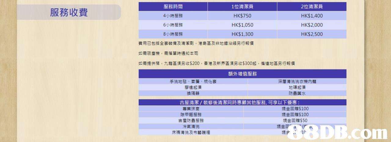 1位清潔員 HK$750 HK$1,050 HK$1,300 費用已包括全套裝備及清潔劑,港島區及非地鐵沿綫另行報價 服務時間 4小時服務 6小時服務 8小時服務 2位清潔員 HK$1,400 HK$2,000 HK$2,500 服務收費 如需吸塵機,需落單時通知本司 如需提供梯,九龍區須另收$200 ,香港及新界區須另收$300起,偏遠地區另行報價 額外增值服務 手洗地毯.窊箋、梳化套 膠邊起漬 深層清洗洗衣機内 地磚起漬 防蟲蕖水 換隔器 吉屋清潔/裝修後清潔同時惠顧其他服務,可享以下優惠 現金回贈$100 現金回贈$100 現金回贈$50 專業抹 除甲醛服務 吉屋防蟲服務 冷氣清洗 床褥清洗及布藝護理 8DB.com  text,software,product,font,number