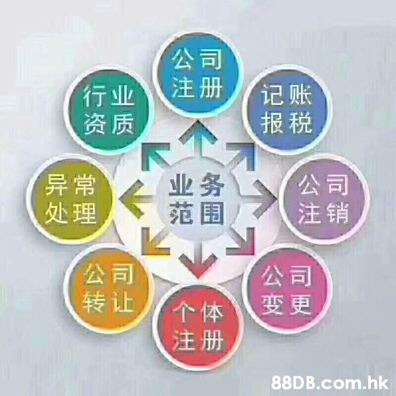 公司 行业注册 资质 记账 报税 业务 范围 公司 注销 异常 处理 公司 转让 公司 变更, 个体 注册 .hk  Font,Label,