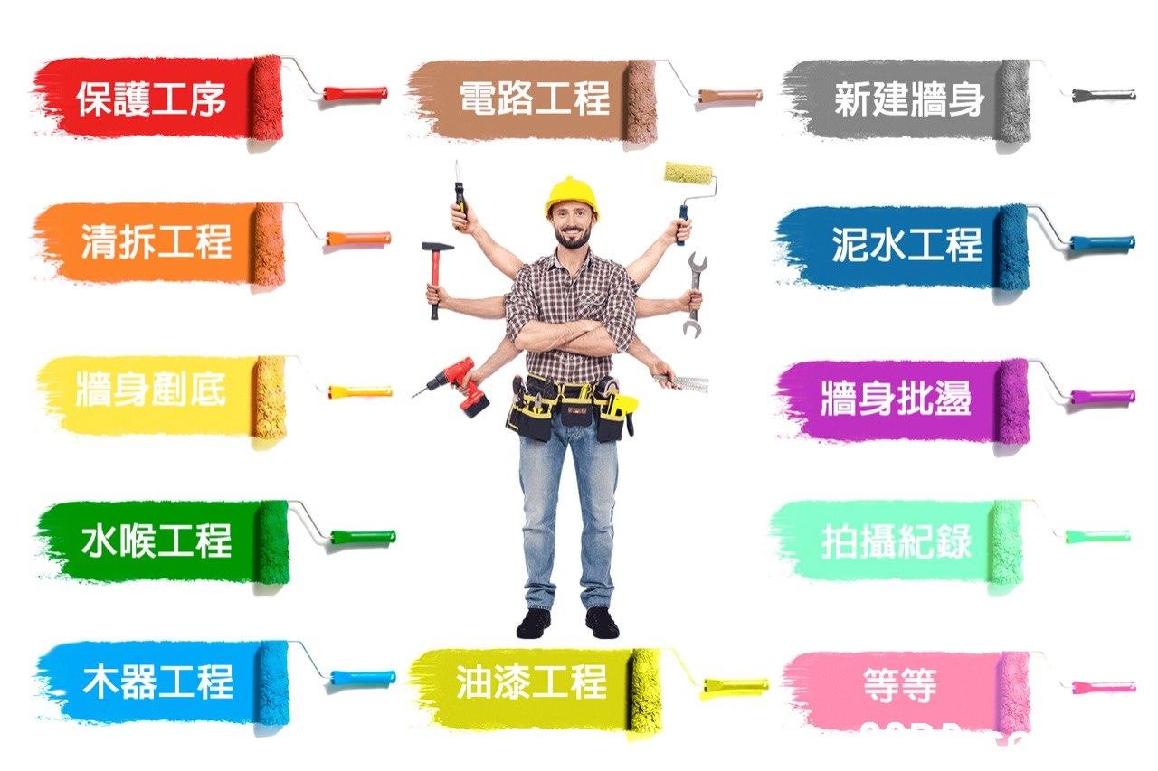 電路工程 新建牆身 保護工序 清拆工程 泥水工程 牆身創底 牆身批盪 水喉工程 拍攝紀錄 木器工程 油漆工程 等等  Text,Cartoon,Line,