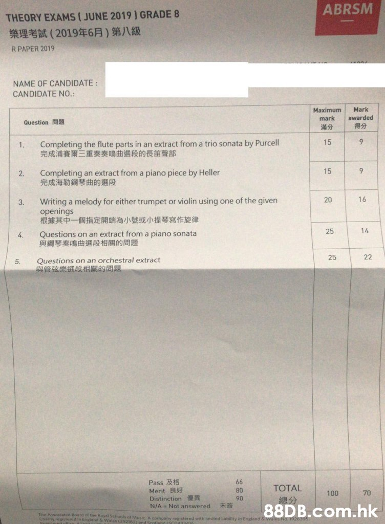 ABRSM THEORY EXAMS ( JUNE 20191 GRADE 8 樂理考試(2019年6月)第八級 R PAPER 2019 NAME OF CANDIDATE: CANDIDATE NO.: Mark Maximum awarded 得分 mark Question 滿分 Completing the flute parts in an extract from a trio sonata by Purcell 完成浦賽爾三重奏奏鳴曲選段的長笛聲部 9 15 1. 9 15 Completing an extract from a piano piece by Heller 2. 完成海勒鋼琴曲的選段 16 Writing a melody for either trumpet or violin using one of the given openings 根據其中一個指定開端為小號或小提琴寫作旋律 20 3 14 Questions on an extract from a piano sonata 與鋼琴奏鳴曲選段相關的問題 4. 22 25 Questions on an orchestral extract 與管弦樂選段相關的問題 5. Pass t Merit Distinction 66 TOTAL 80 70 100 90 未答 N/A Not answered .hk The Asseciated Board of the Royal Schools of Music A company registered with limited liability in England & Charity repstered in England &Wales (292182) and NO 25,Text,Font